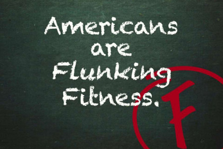 Americans are Flunking Fitness Infographic