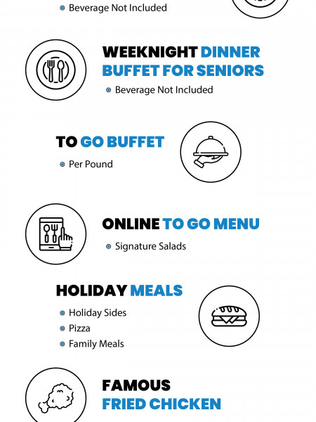 America's #1 Buffet and Grill Infographic