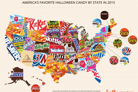 America's Favorite Halloween Candy by State in 2015 Infographic