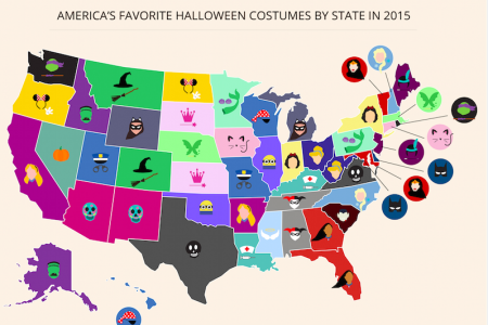 America's Favorite Halloween Costumes By State in 2015 Infographic