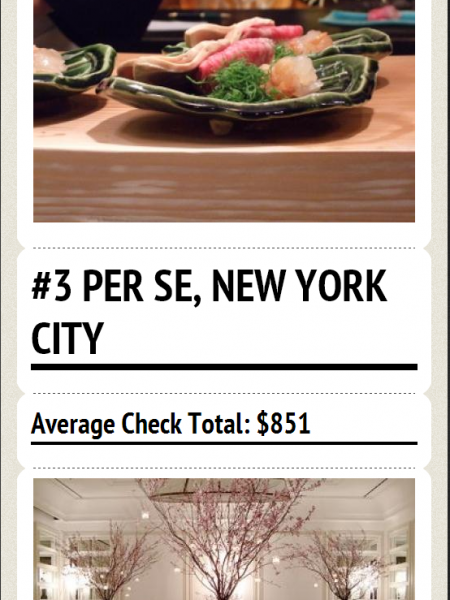 America's Five Most Expensive Restaurants Infographic