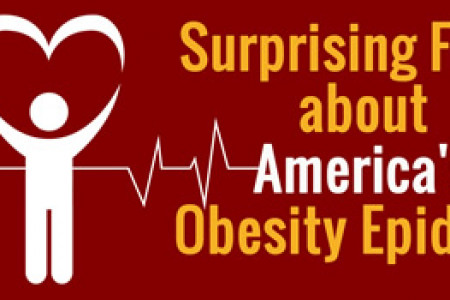 America's Growing Obesity Problem in 10 Key Facts Infographic
