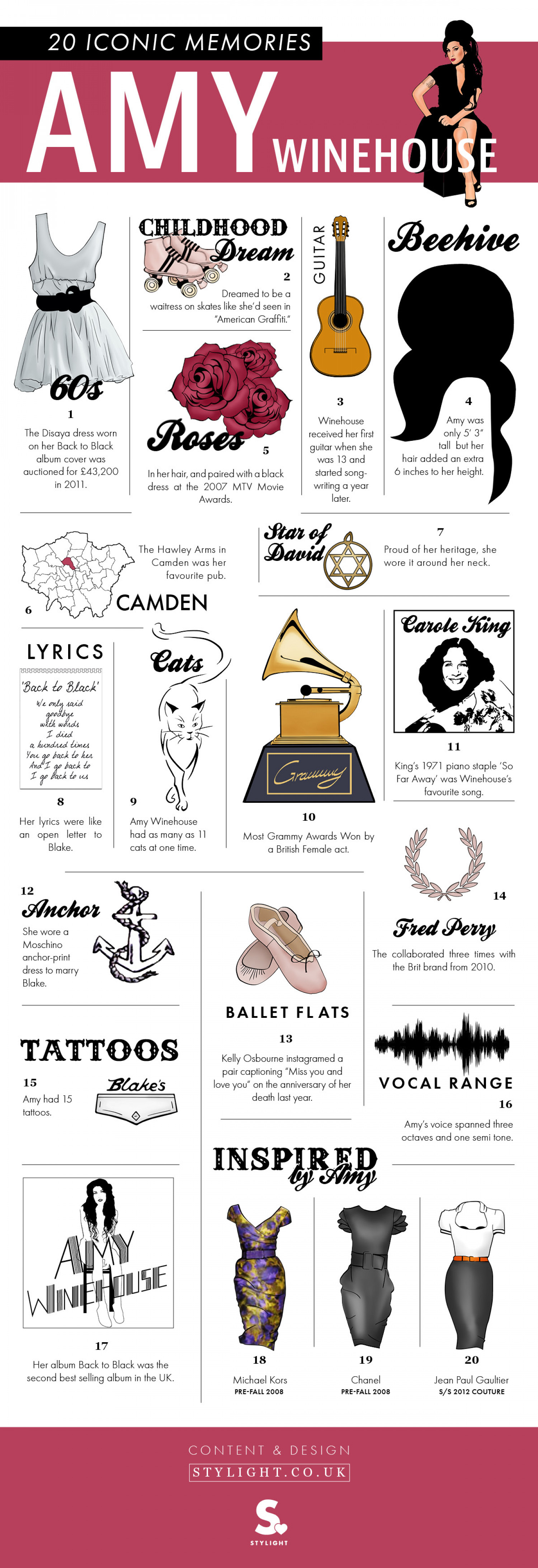 Amy Winehouse: A Tribute To A Legend Infographic