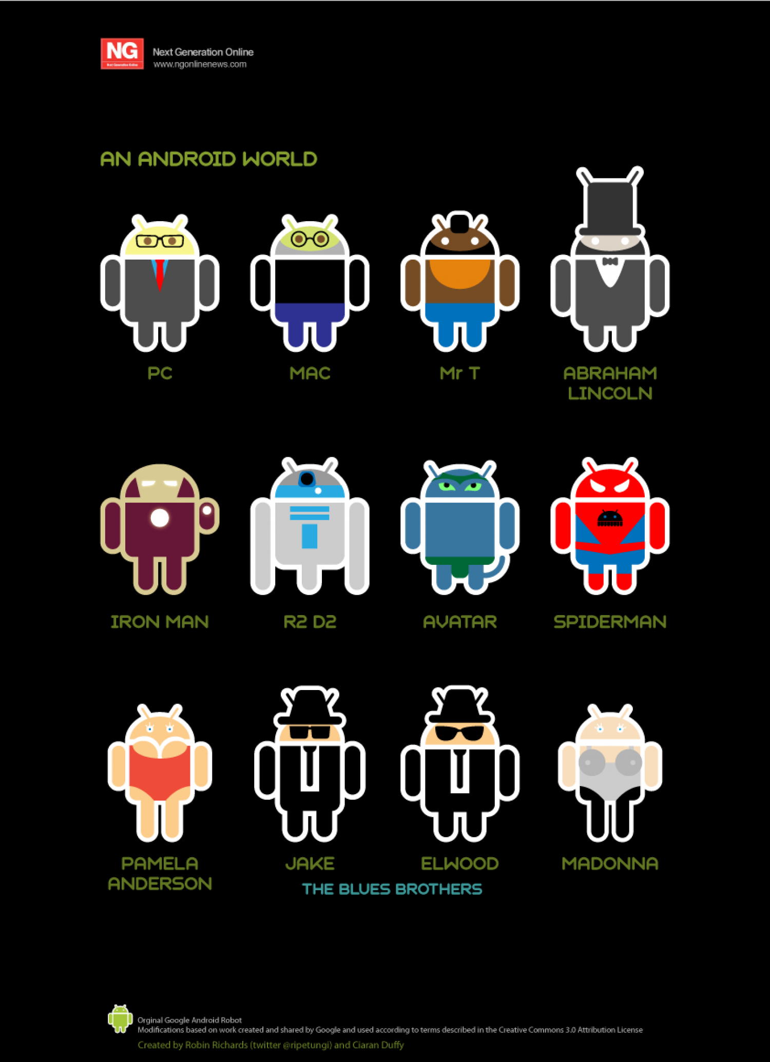 An Android World  Infographic