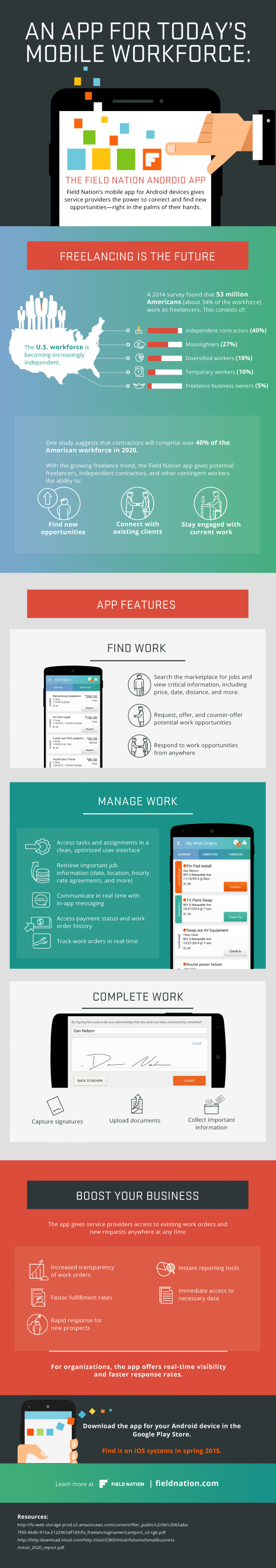 An App For Today's Mobile Workforce: The Field Nation Android App Infographic