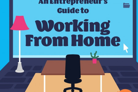An Entrepreneur's Guide to Working From Home Infographic