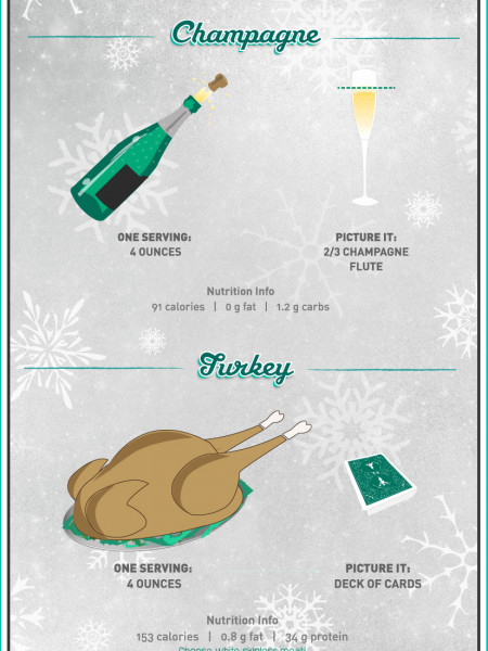 Portions of Favorite Holiday Foods Infographic