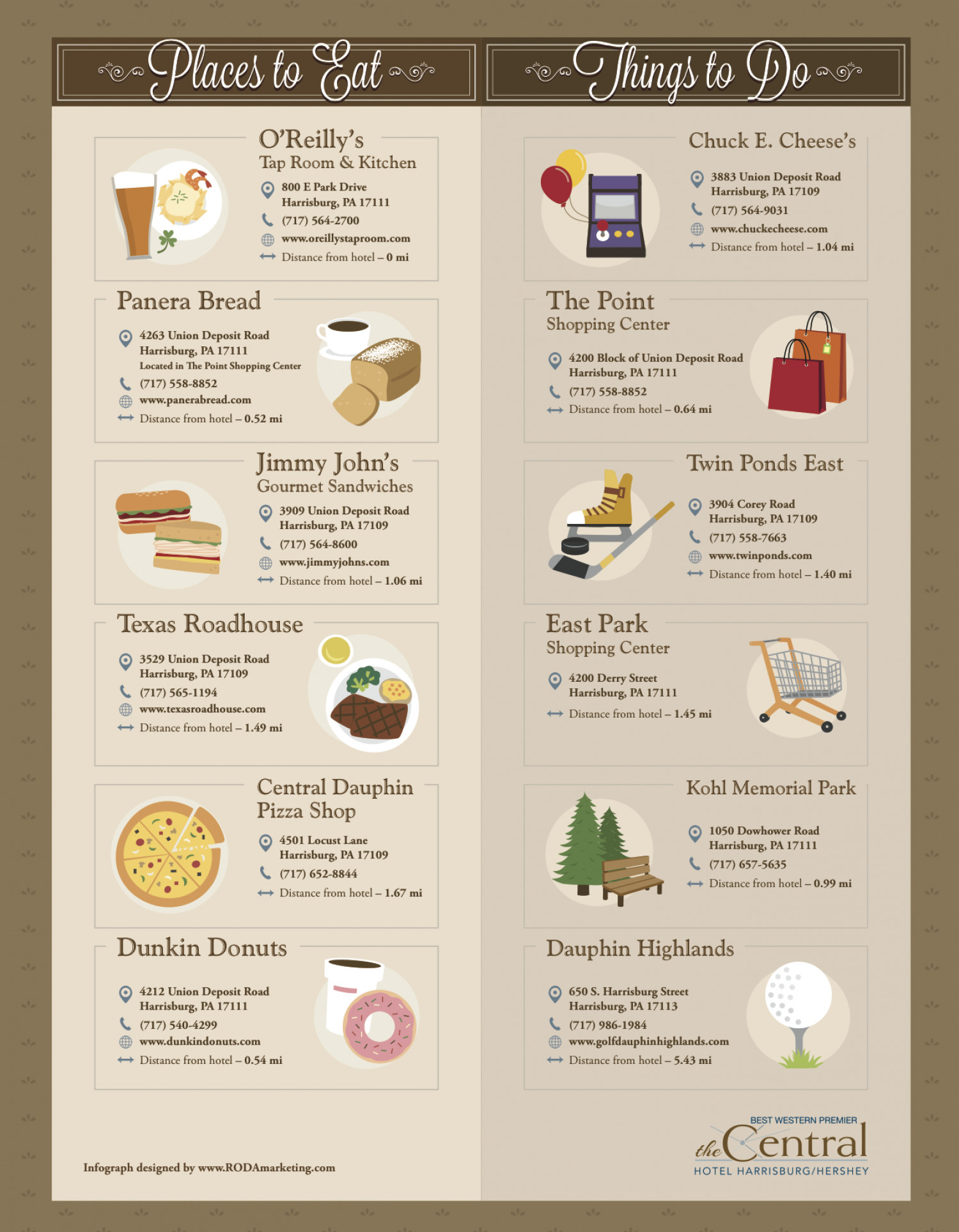 An Infograph on Places to Eat and Things to Do Around the Central Hotel Harrisburg Infographic