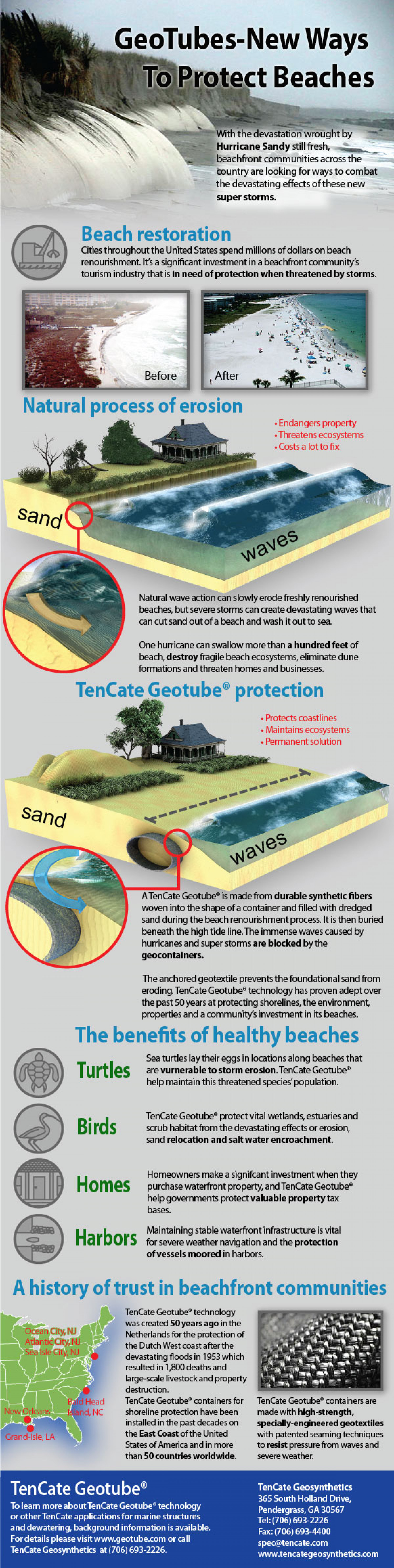 Geotubes to protect Beaches Infographic