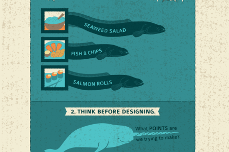 An Infographic Guide To Building Infographics [Infographic] Infographic