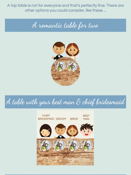 How to Organise Your Wedding Table Plan Infographic