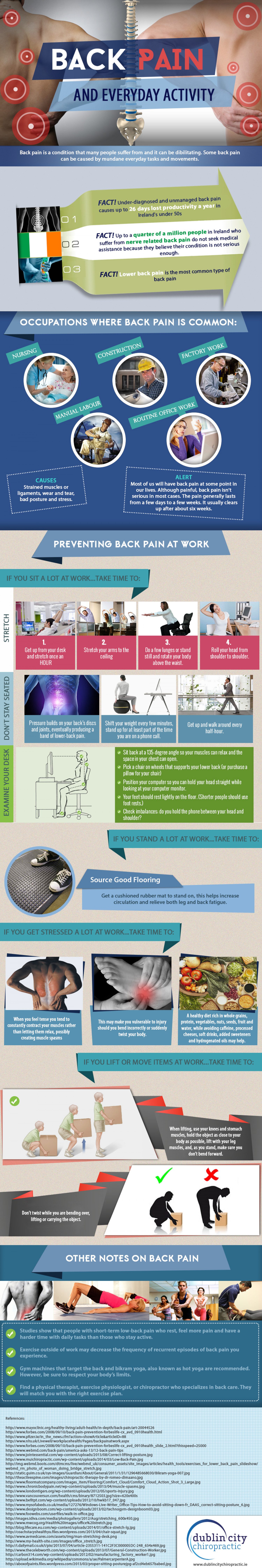 Back Pain and Everyday Activity Infographic
