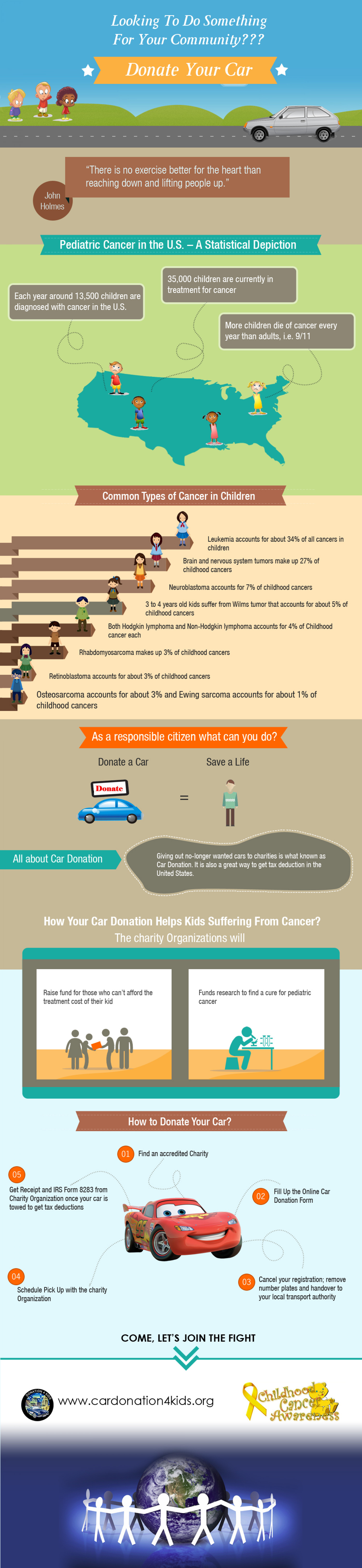 Looking for something to do for your community? Donate your car Infographic