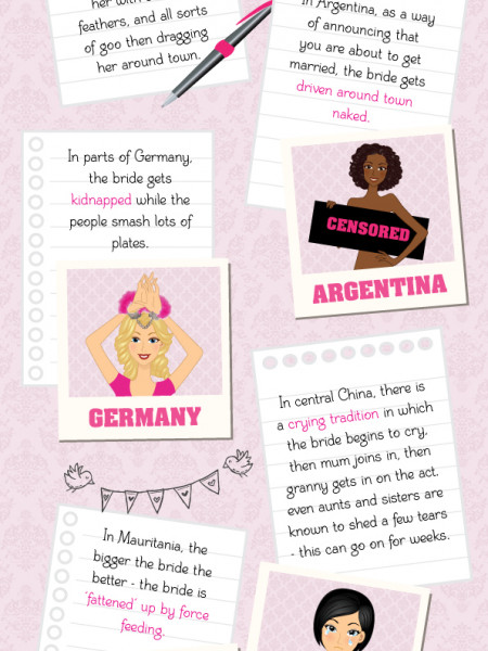 Hen Party Traditions of the World Infographic