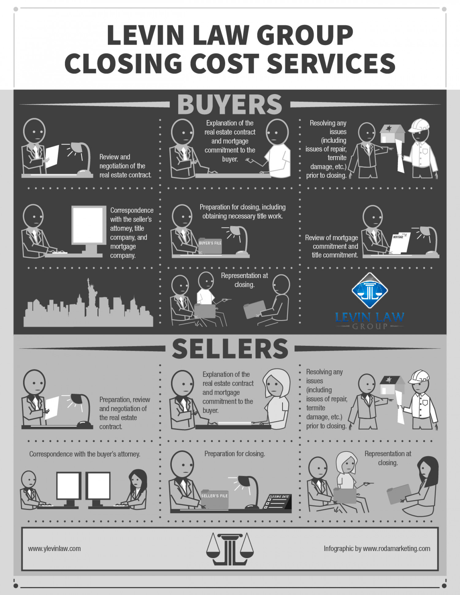 """An infographic on """"Levin Law Group Closing Cost Services"""" Infographic"""