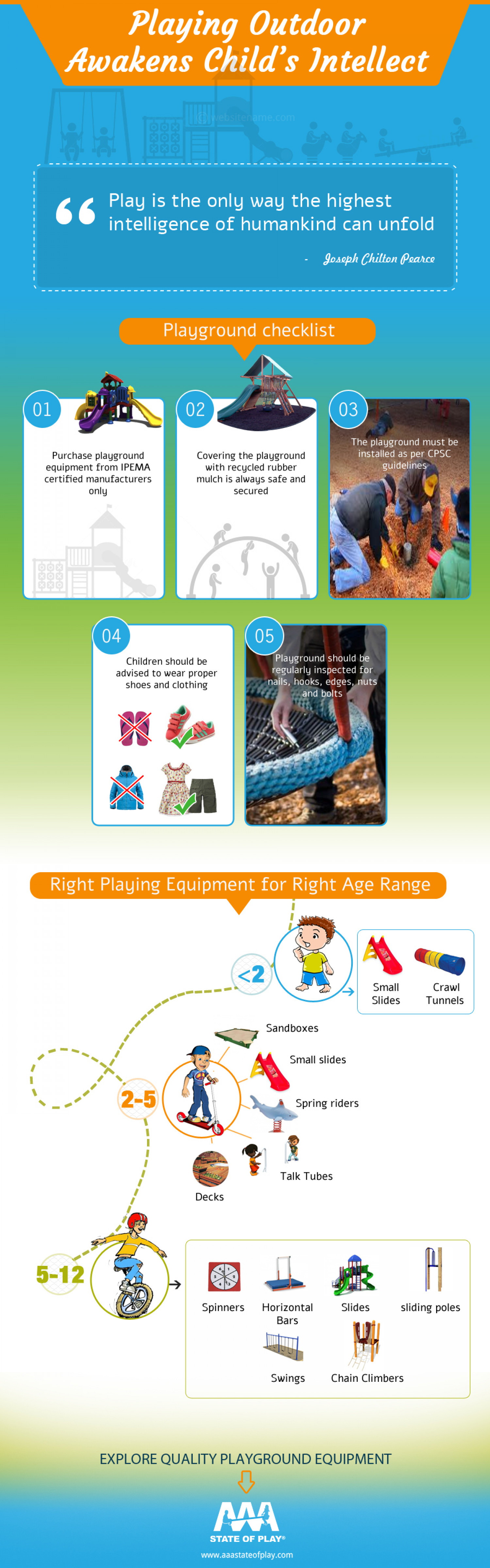 Playground Equipment Infographic