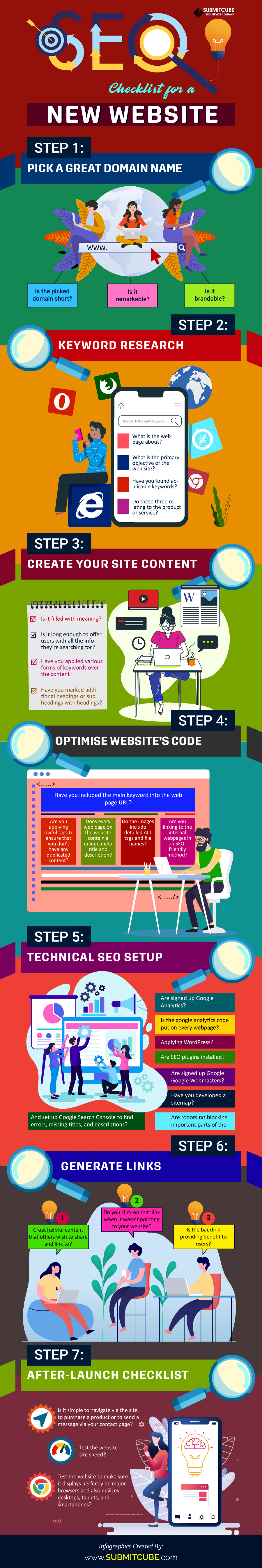 An Infographic on SEO Checklist for The New Website Infographic