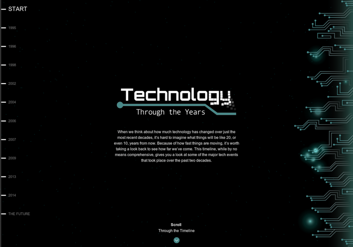 An Interactive Look at Technology's Last 20 Years Infographic
