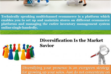 An Introduction to Multichannel Ecommerce Infographic