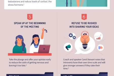 An Introvert's Guide to Getting Your Voice Heard in a Meeting Infographic