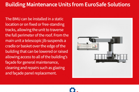 An Overview of Building Maintenance Units (BMU's) Infographic