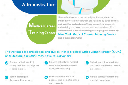 An Overview of Medical Office Administration Infographic