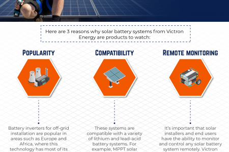 An Overview of Victron Energy's Solar Battery System Infographic