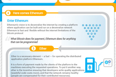 An Ultimate Guide To Ethereum Infographic