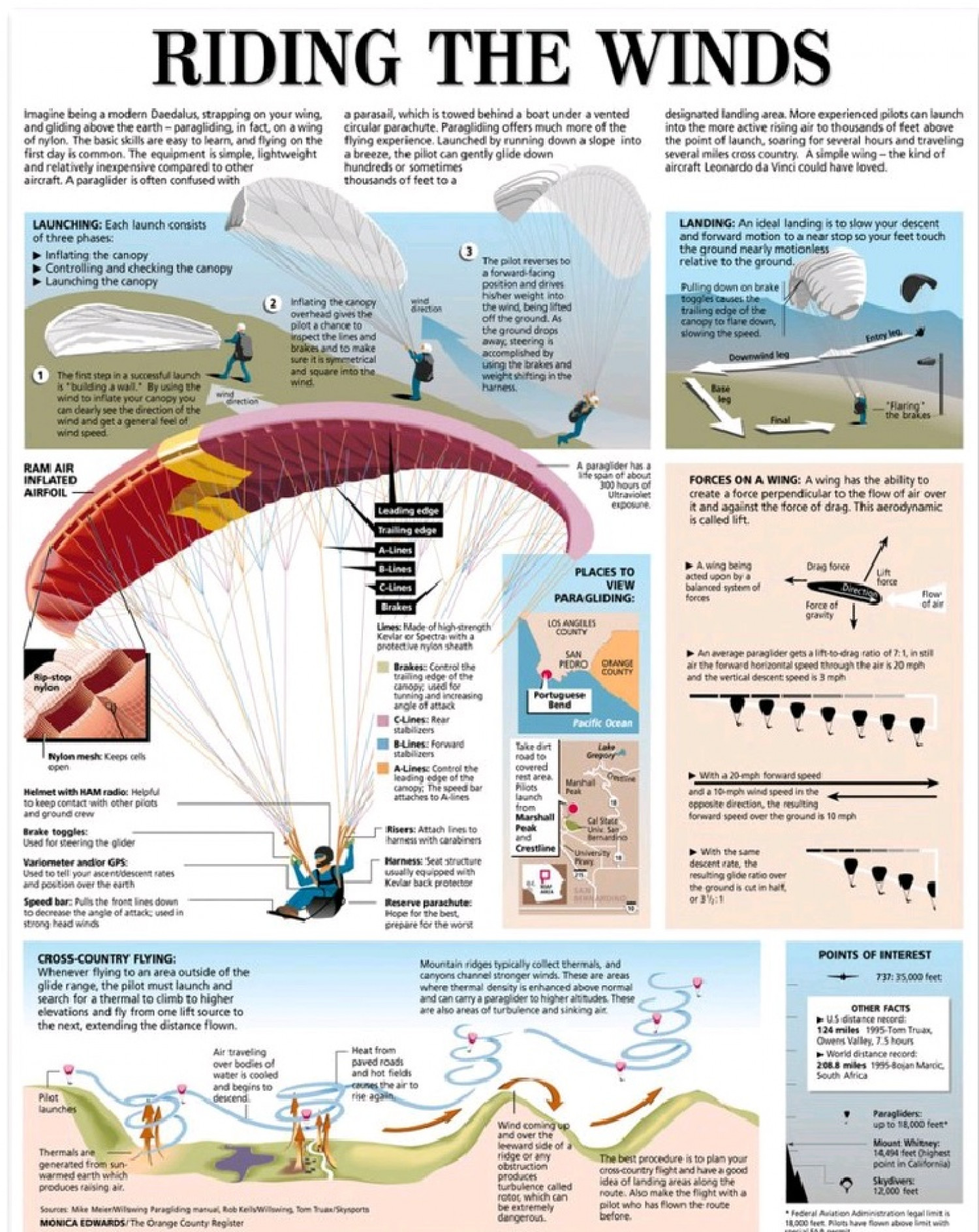 an ultimate guide to learn paramotoring paragliding for beginners rh visual ly