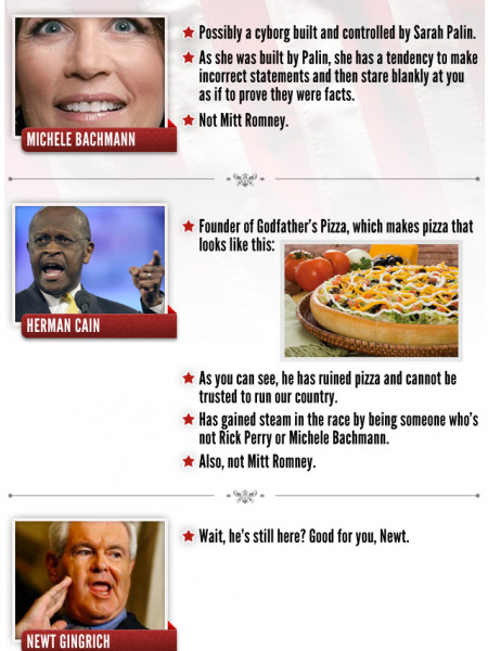 An Updated Guide to the 2012 GOP Presidential Hopefuls Infographic