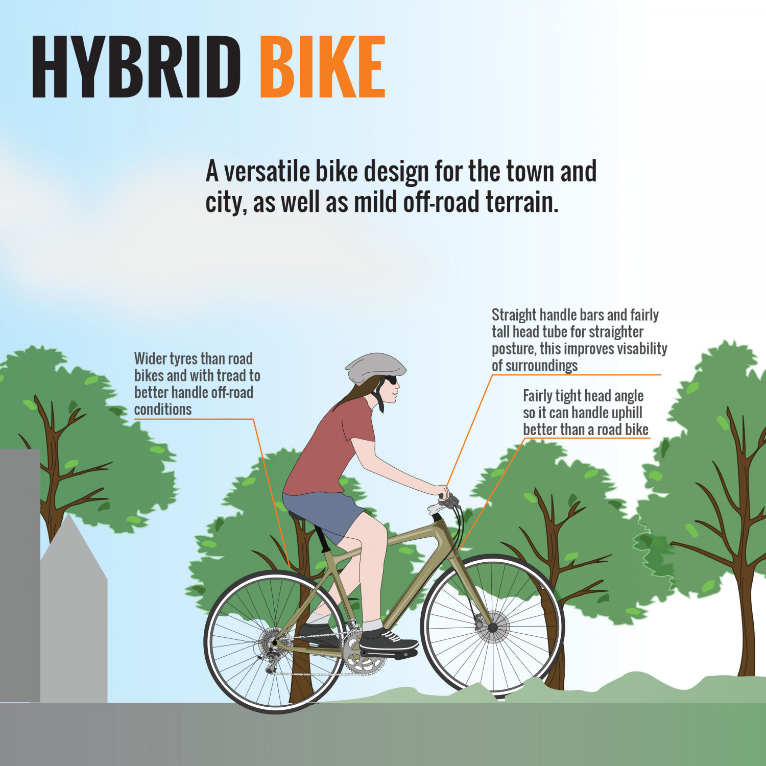 Anatomy of a Bicycle (Part III) - Hybrid Bikes | Visual.ly
