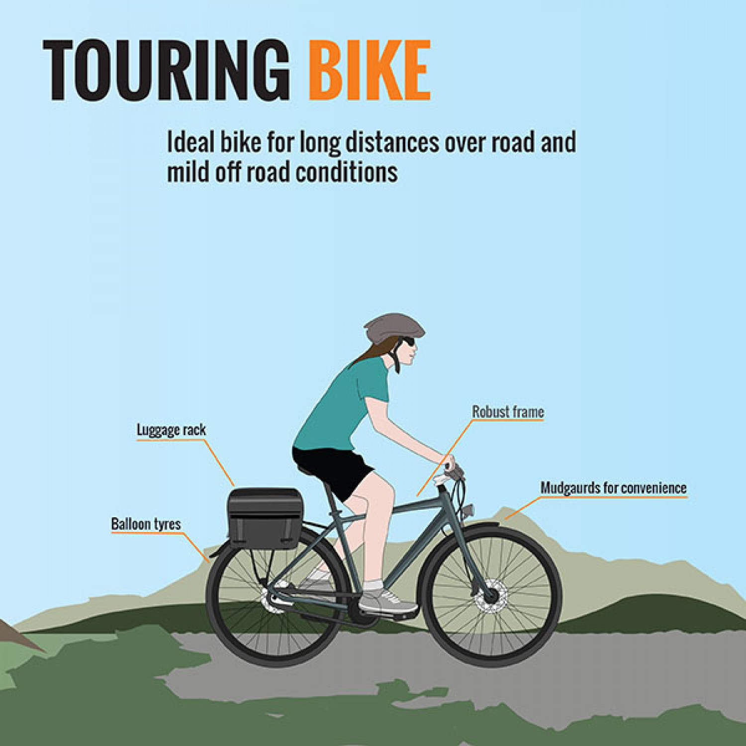 Anatomy of a Bicycle (Part VIII) - Touring Bikes Infographic
