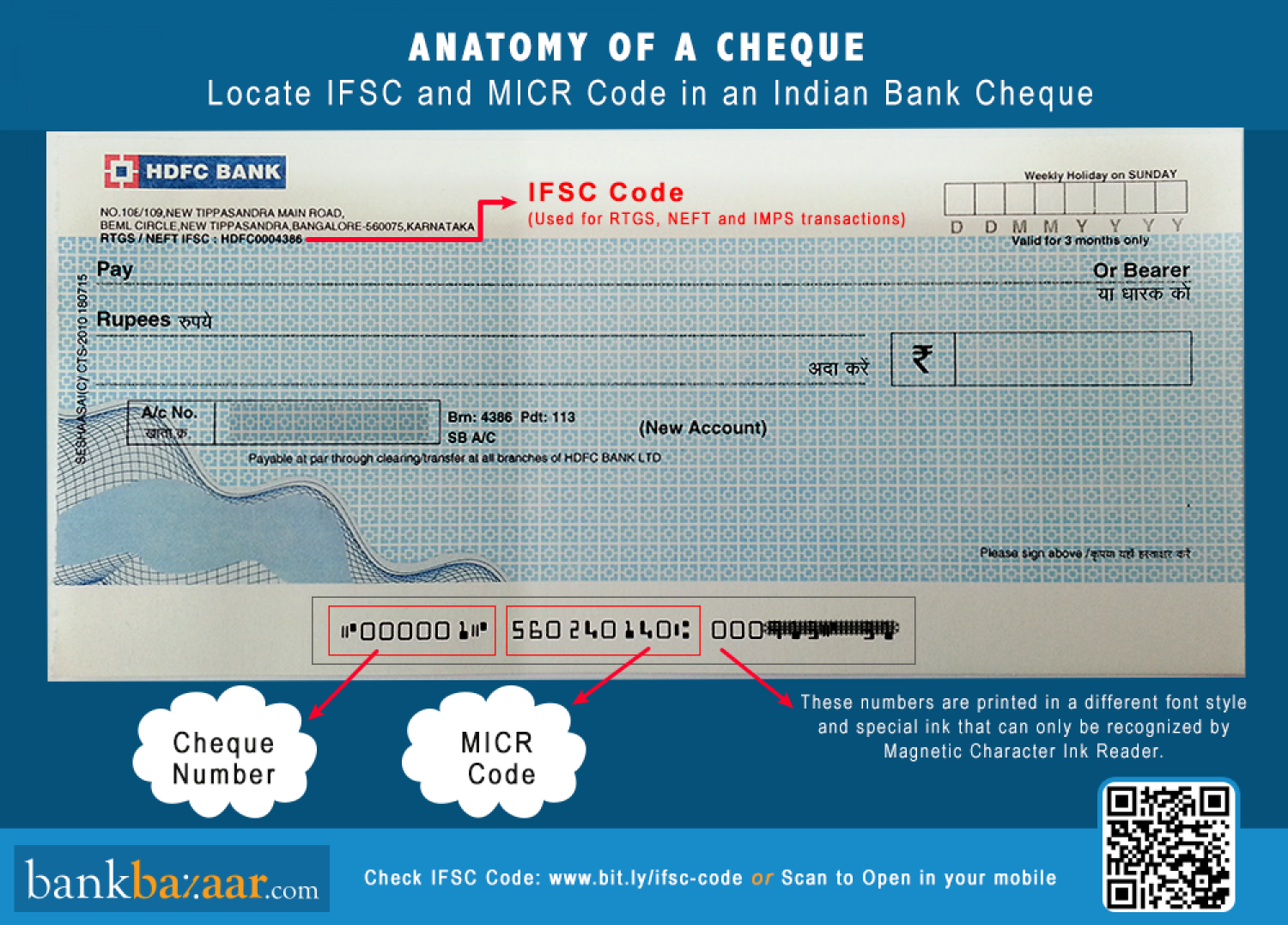 Anatomy Of A Cheque Locate Ifsc Micr Codes And Number In An Indian