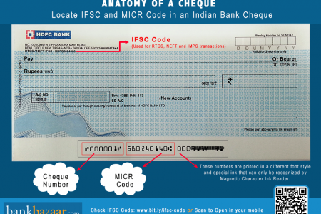 Anatomy of a Cheque: Locate IFSC, MICR Codes and Cheque Number in an Indian Bank Check Infographic