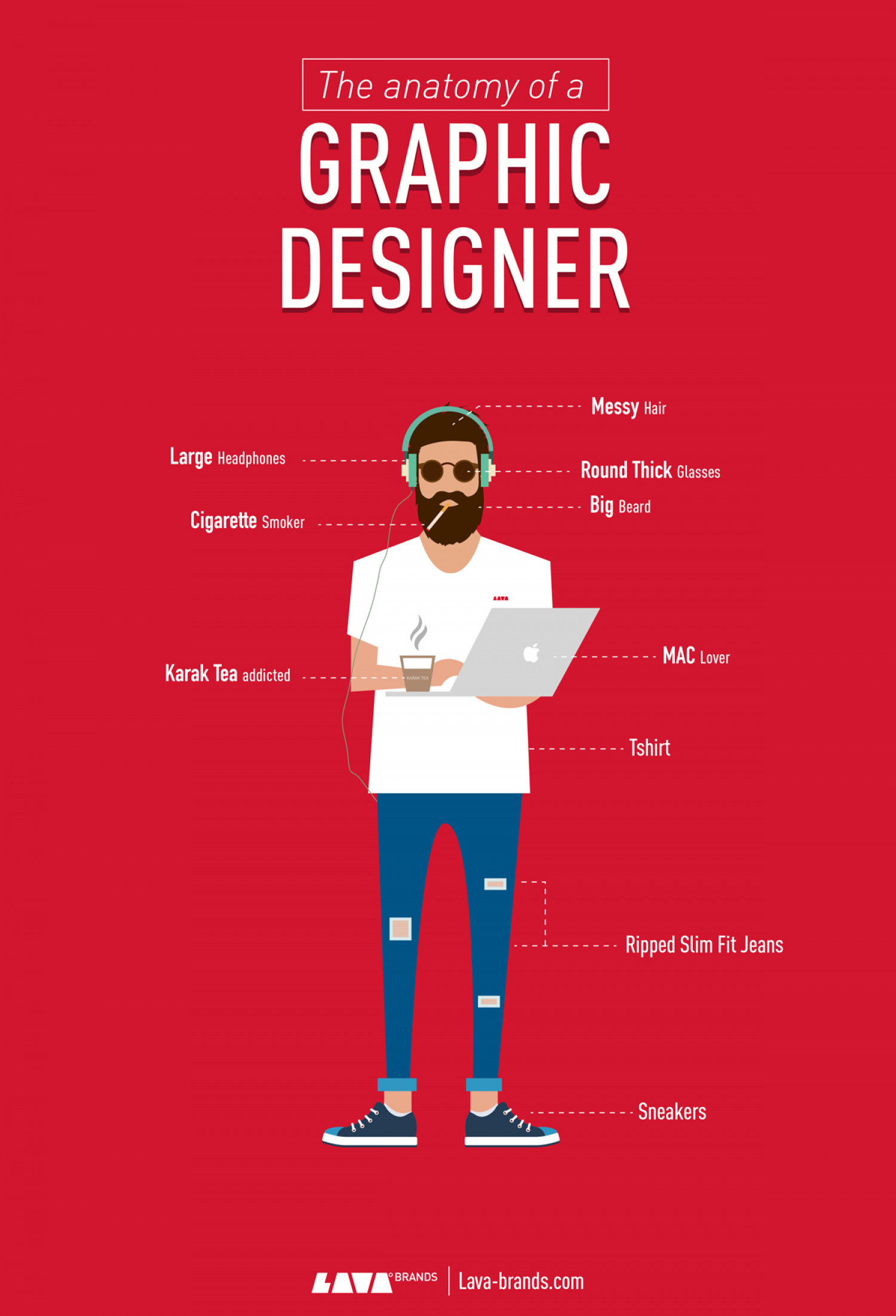 anatomy of a graphic designer | visual.ly