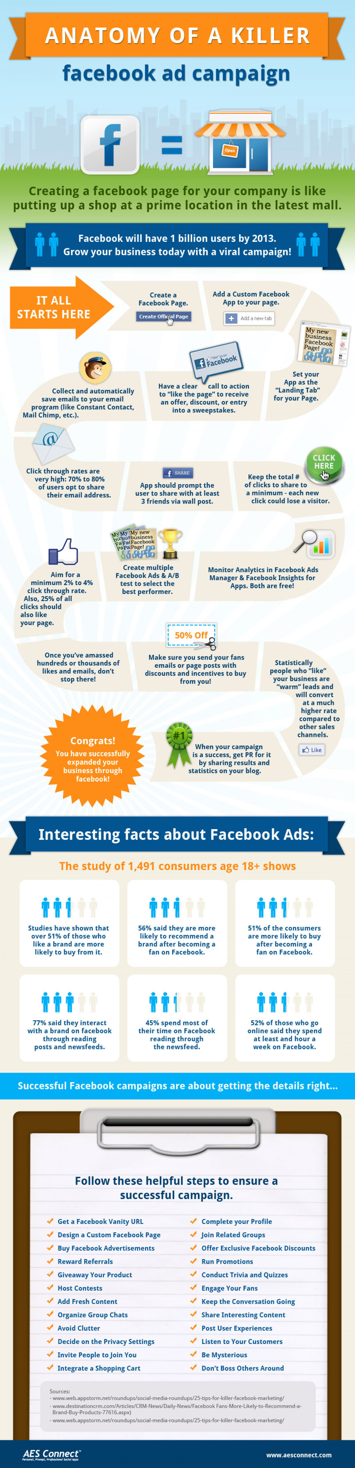 """Anatomy of a Killer Facebook Ad Campaign Infographic"