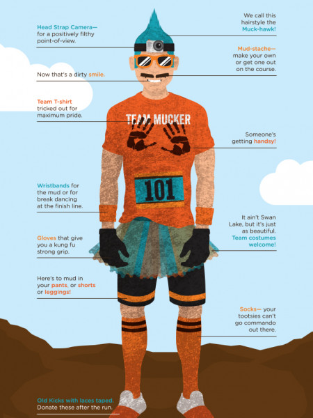 The Anatomy of a Mud Obstacle Runner Infographic