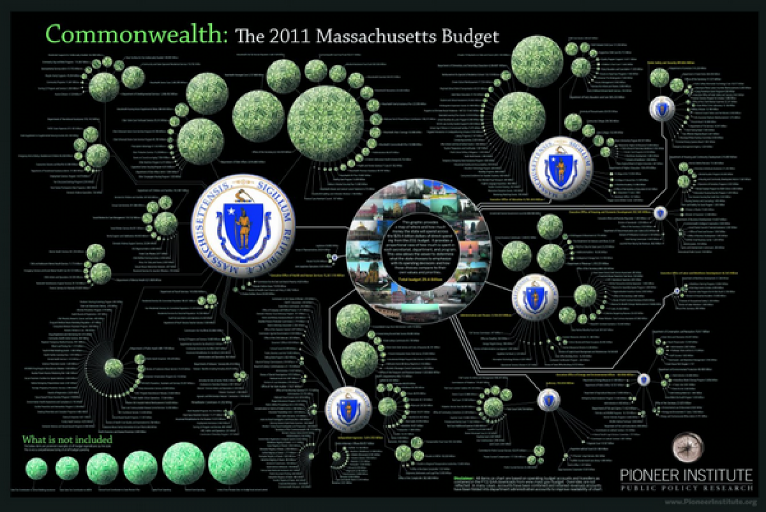 Anatomy of a State Budget Infographic