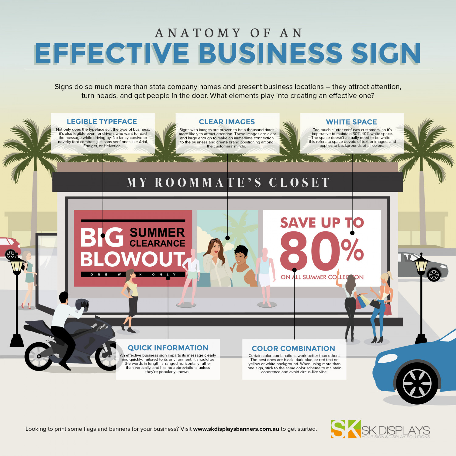 Anatomy of an Effective Business Sign Infographic