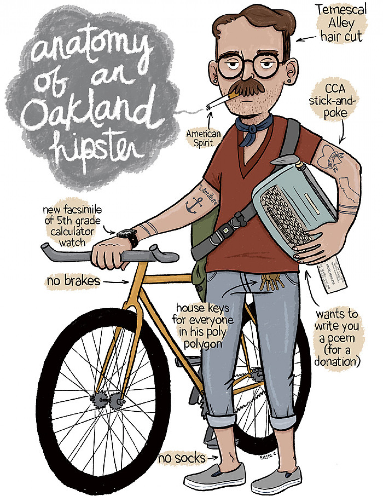 Anatomy Of An Oakland Hipster Visual