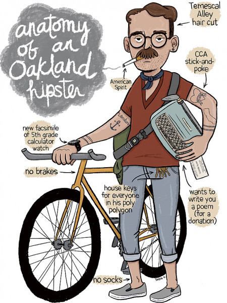 Anatomy of an Oakland Hipster Infographic