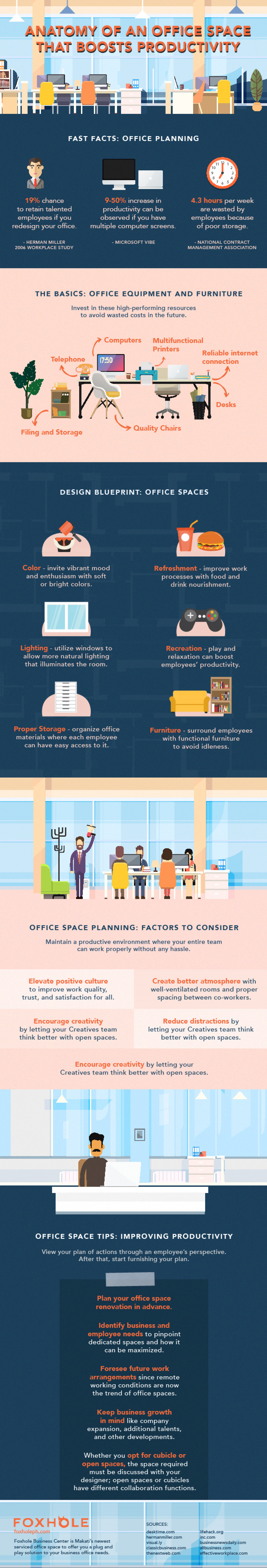 Anatomy of an Office Space that Boosts Productivity  Infographic