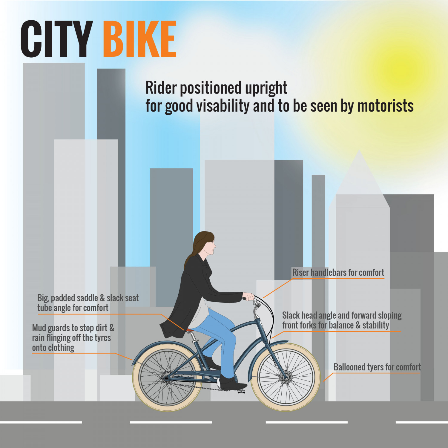 Anatomy Of The Bicycle Part I City Bikes Visual