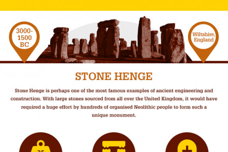 Ancient Engineering Wonders of the World Infographic