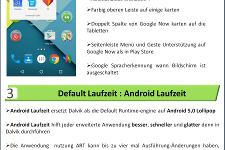Android 5.0 Lollipop Features Infographic
