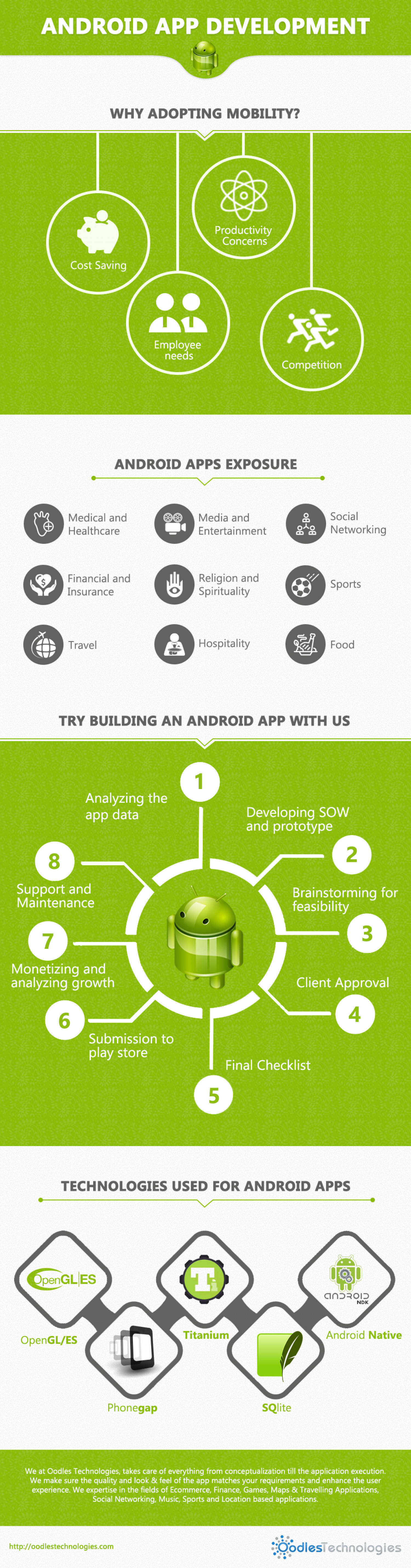 Android App Development Services  Infographic