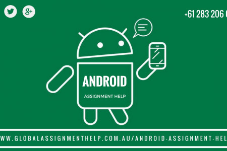 Android Assignment Help from Experts Infographic