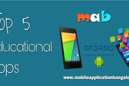 Android educational apps Infographic