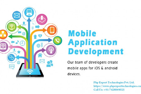 Android Mobile App Development Services | Php Expert Technologies Infographic