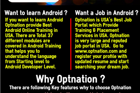 Android Online Training Infographic
